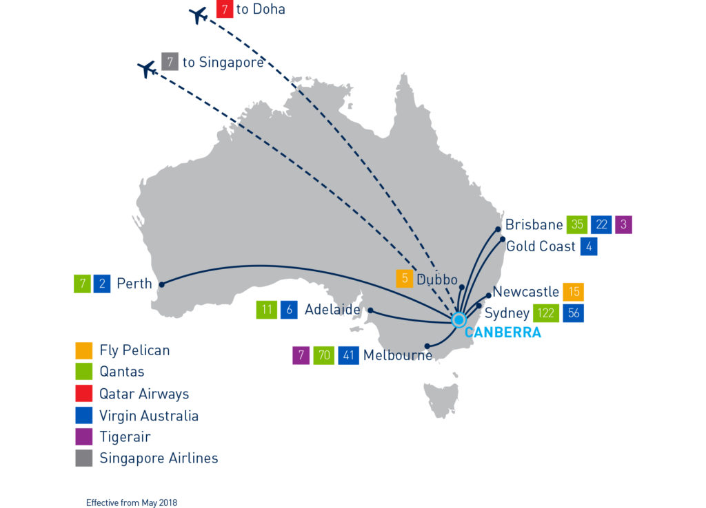 Destinations - Canberra Airport